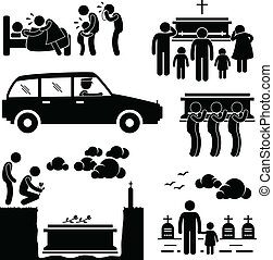 A set of pictograms representing funeral and burial ceremony.