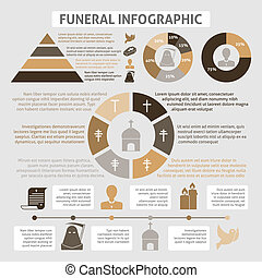 funeral, infographics