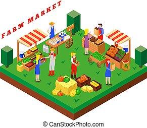 Funfair Farm Market Composition