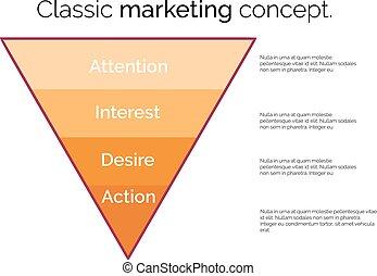funil, símbolo., modelo, para, marketing, conversão, ou, sales.