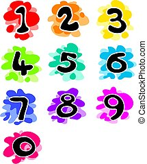 Funky Numbers - numbers