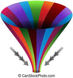 Funnel Channels Chart