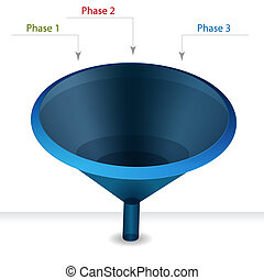 Funnel Chart Phases - An image of a funnel chart phases...