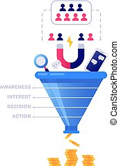 Funnel sales concept. Marketing infographic, sale conversion...