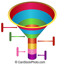 Funnel Stage Chart - An image of a funnel system chart.