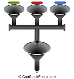 Funnel System Chart - An image of a funnel system chart.