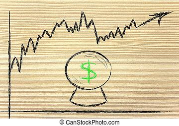 funny crystal ball and dollar exchange rate - crystal ball ...
