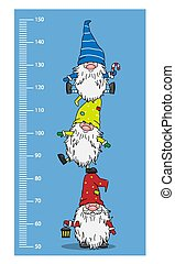 Funny wall meter with three gnomes
