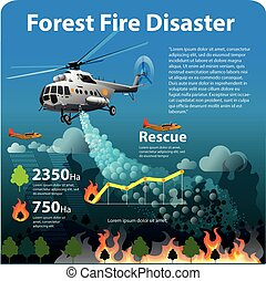 fuoco, foresta, disastro