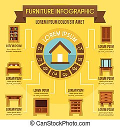 Furniture infographic concept, flat style