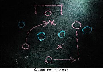 futball, terv, képben látható, tábla