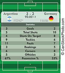 futbol, estadística, igual