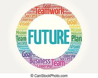 Future circle word cloud