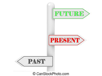 Future Past Present signpost - Rendered artwork with white...