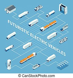 Futuristic Electric Vehicles Isometric Flowchart - ...