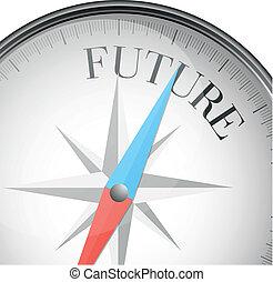futuro, compasso