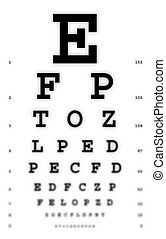 Fuzzy eye chart - Sight defect test