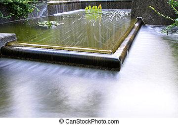fuzzy flowing water in the park, beautiful landscape, Beijing
