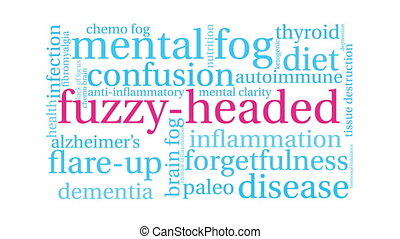 Fuzzy-Headed Word Cloud - Fuzzy-Headed word cloud on a white...