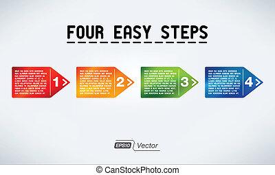 fyra, lätt, steg