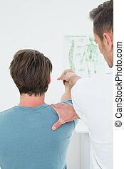 fysiotherapeut, stre, achterk bezichtiging