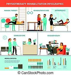 fysiotherapie, infographic, rehabilitatie