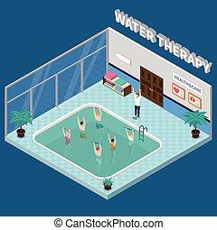 fysiotherapie, rehabilitatie, kliniek, isometric, interieur