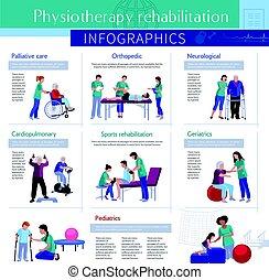fysiotherapie, rehabilitatie, plat, infographic, poster