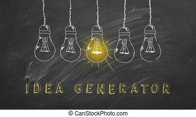 générateur, idée