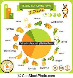 génétiquement, information, nourritures, modifié, affiche