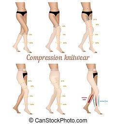 géneros de punto, compresión, varicose, venas, flow., sangre, legs., medias, mejorar