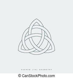 géométrie, triquetra, sacré