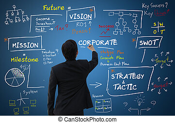 gérer, comment, concept, business