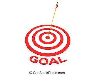 gól, céltábla