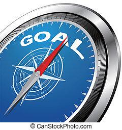 gól, iránytű
