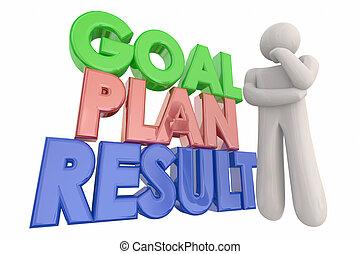 gól, siker, gondolkodó, ábra, személy, eredmény, terv, 3