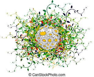 gömb, eredet, virágos