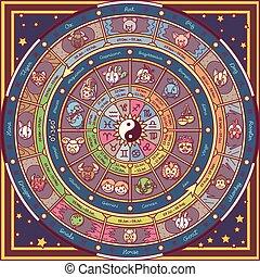gördít, vektor, szerencse, astrological