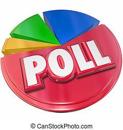 głosowanie, wyniki, przegląd, wybór, zdanie, poll