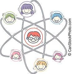 głowa, dzieciaki, stickman, ilustracja, atom