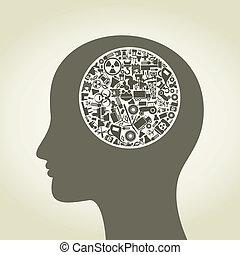 głowa, industry2