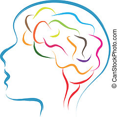 głowa, mózg