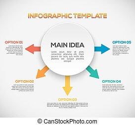 gabarit, circle., différent, manière, infographics., flèches, infographics, 3d