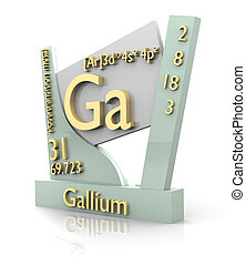 Gallium form Periodic Table of Elements - V2