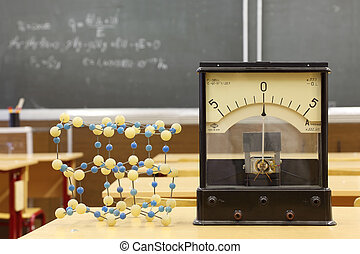 Galvanometer with not real number 555 and model of atomic structure on desk in empty physics school class; formula on blackboard