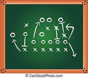 Game plan, soccer play illustrated with chalk on a blackboard, vector illustration