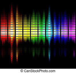 Spectrum of viewable colours frequencies