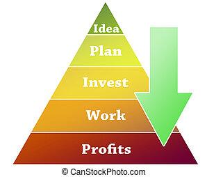 ganancia, pirámide, ilustración negocio