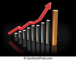 ganancias en aumento