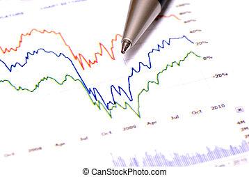 ganancias, mercado, acción